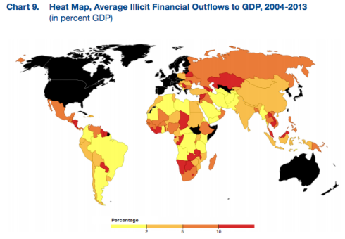 Average Illicit Financial Outflow relative to GDP (GFII