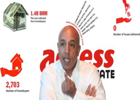 Ermias Amelga (Addis Fortune)